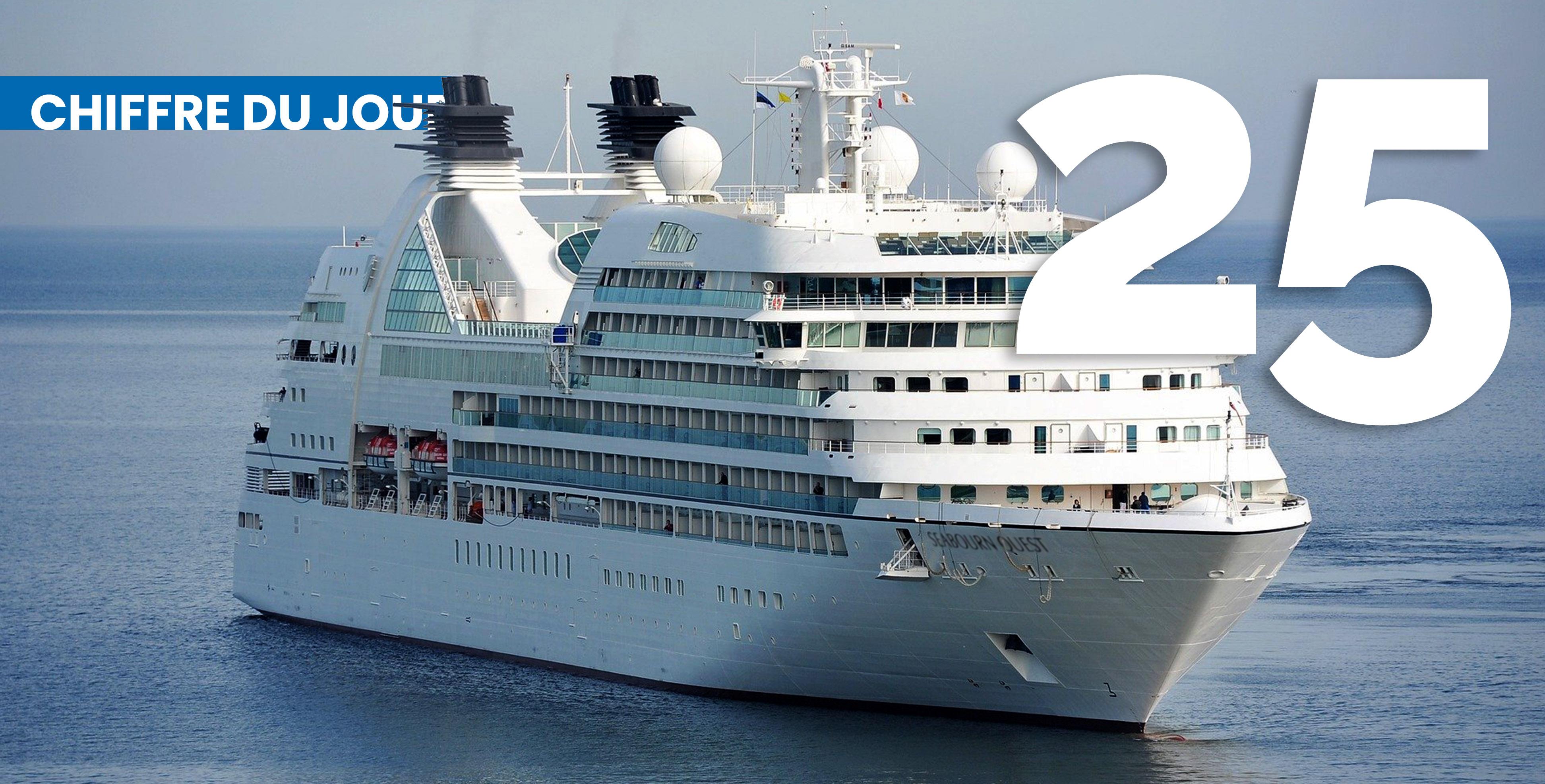 Depuis le 25 mars, les bateaux de croisières sont bannis du centre de Venise. Et en Corse, quelle solution ? ©Pixabay