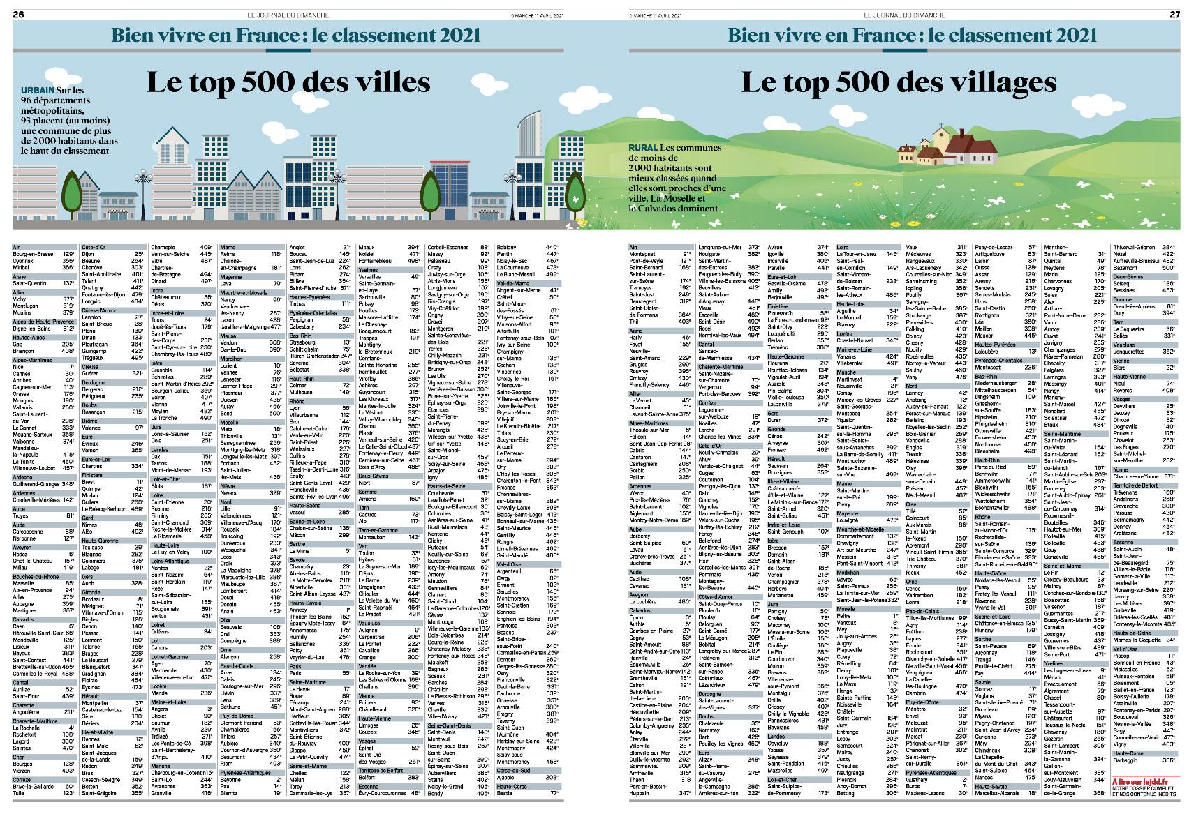 Le classement complet édité par le ©JDD
