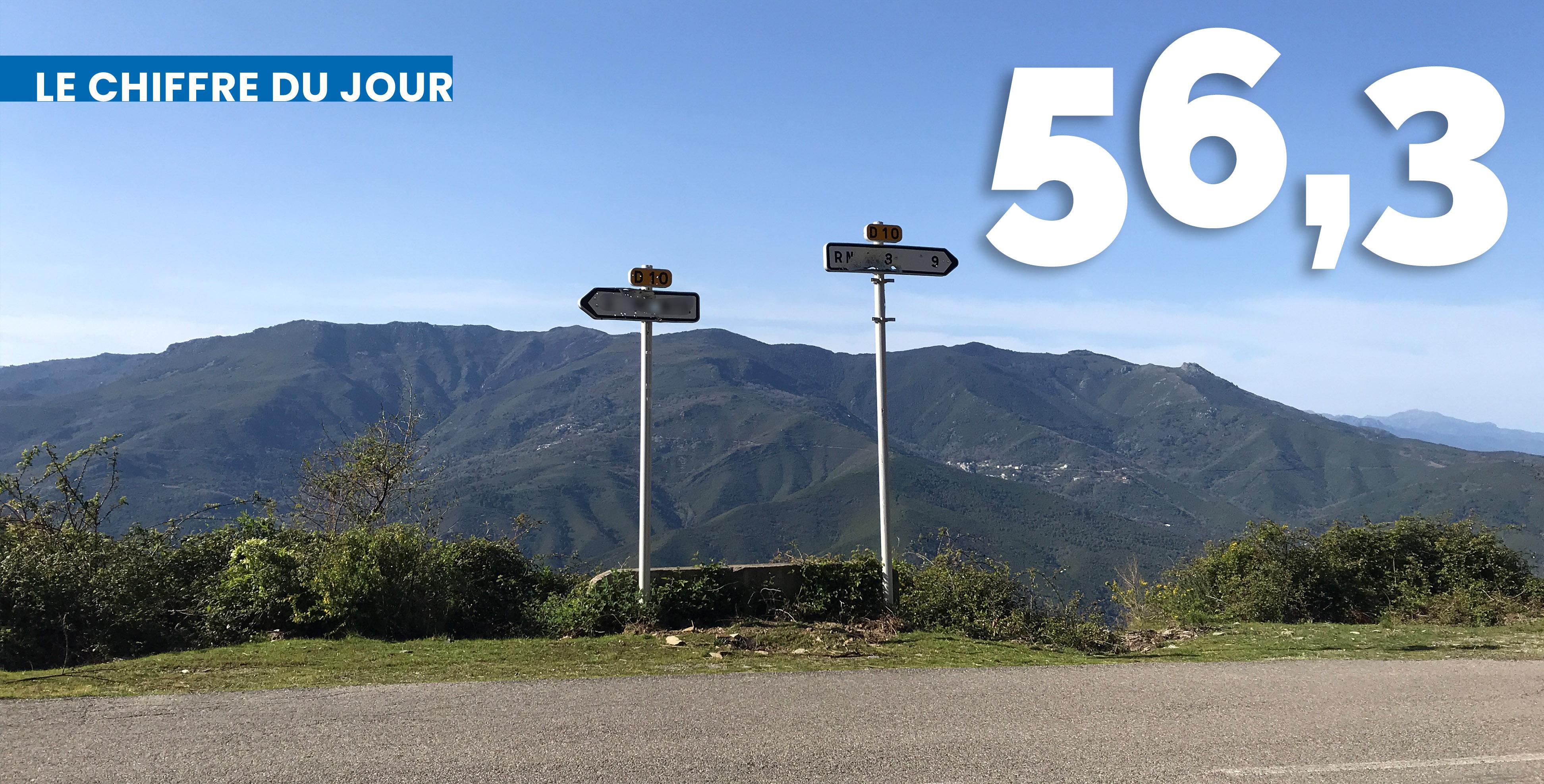 Certaines communes de Haute-Corse d'apprêtent à recevoir une dotation revue à la hausse