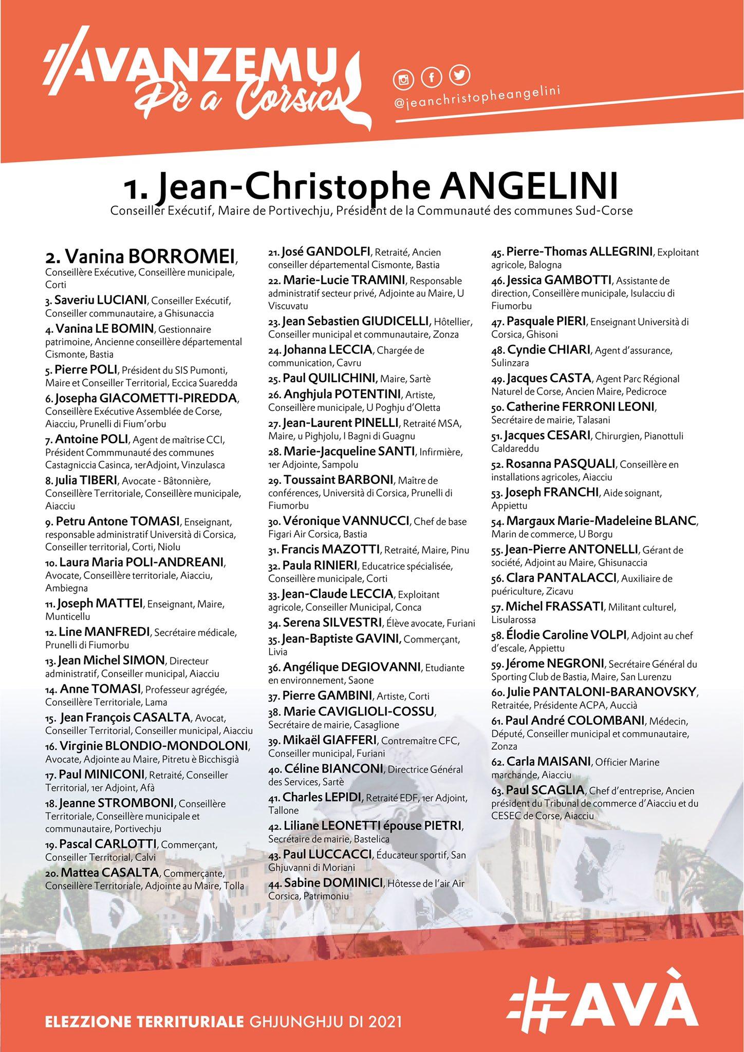 Territoriales : les 63 noms de la liste Avanzemu pè a Corsica
