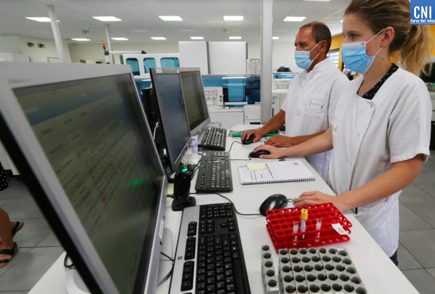 Covid-19 : 188 nouveaux cas et 77 personnes hospitalisées ce 19 aout en Corse