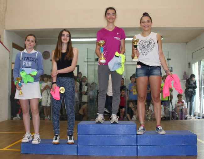 Le 8eme Open National Jeunes de L'Ile-Rousse s'est terminé en apothéose