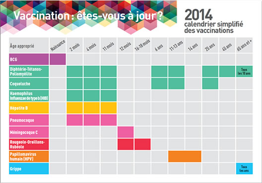 le calendrier vaccinal 2014