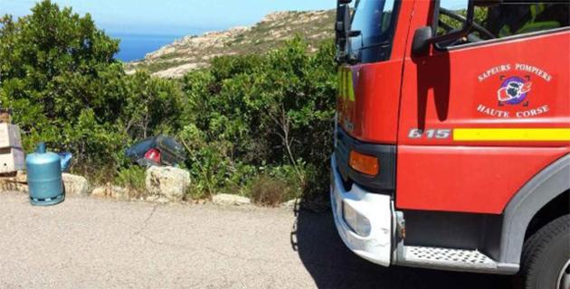 Sortie de route à proximité de Calvi : Un blessé