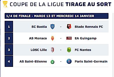 Coupe de la Ligue : L'ACA cède en fin de match face au PSG