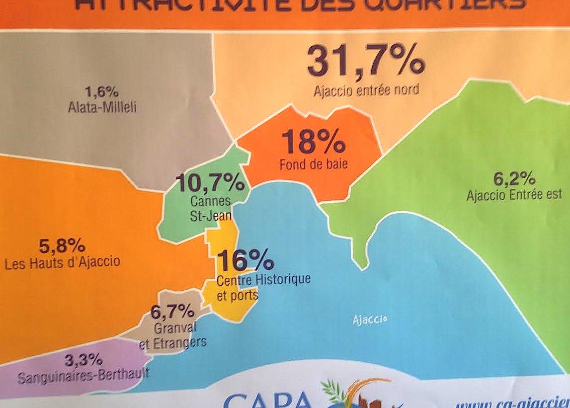 Plan de déplacements urbains du Pays Ajaccien : Ce que révèle l'enquête sur le terrain