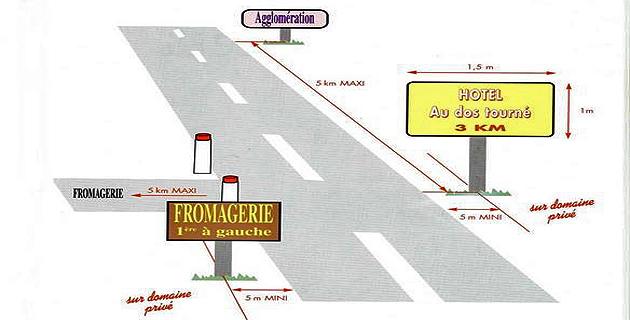 Grenelle II : Menaces sur les entreprises de publicité extérieure de Corse