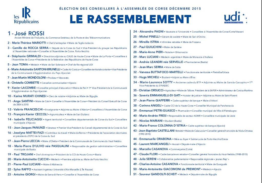 """Les 51 noms de la liste """"Le Rassemblement"""""""