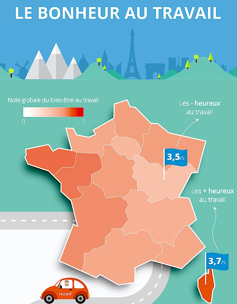 Pour Viadeo la Corse est la région où les salariés sont les plus heureux au travail