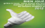 Lampes usagées : Le meilleur point de collecte est ajaccien