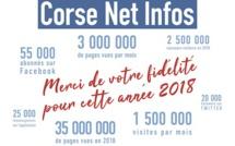 Corse Net Infos : 10 euros (ou plus) pour un an d'infos