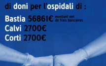 Covid-19 - L'appel au don du Socios Etoile Club Bastiais recueille plus de 63 000 €