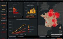 Covid-19 - La situation en France : 8 911 décès au total, 833 de plus en 24 heures