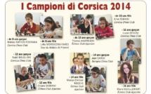 Echecs : Une magnifique finale à Corte pour le championnat de Corse des jeunes