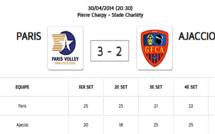Volley : Le GFCA défait au tie-break (15-13)